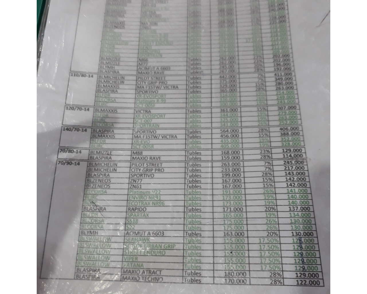 Daftar Harga DSM Motor 1